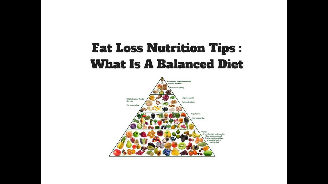 FAT LOSS Nutrition Tips : What Is A Balanced Diet